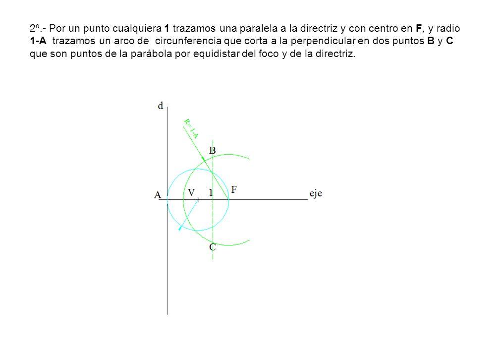 2º.- Por un punto cualquiera 1 trazamos una paralela a la directriz y con centro en F, y radio 1-A trazamos un arco de circunferencia que corta a la perpendicular en dos puntos B y C que son puntos de la parábola por equidistar del foco y de la directriz.