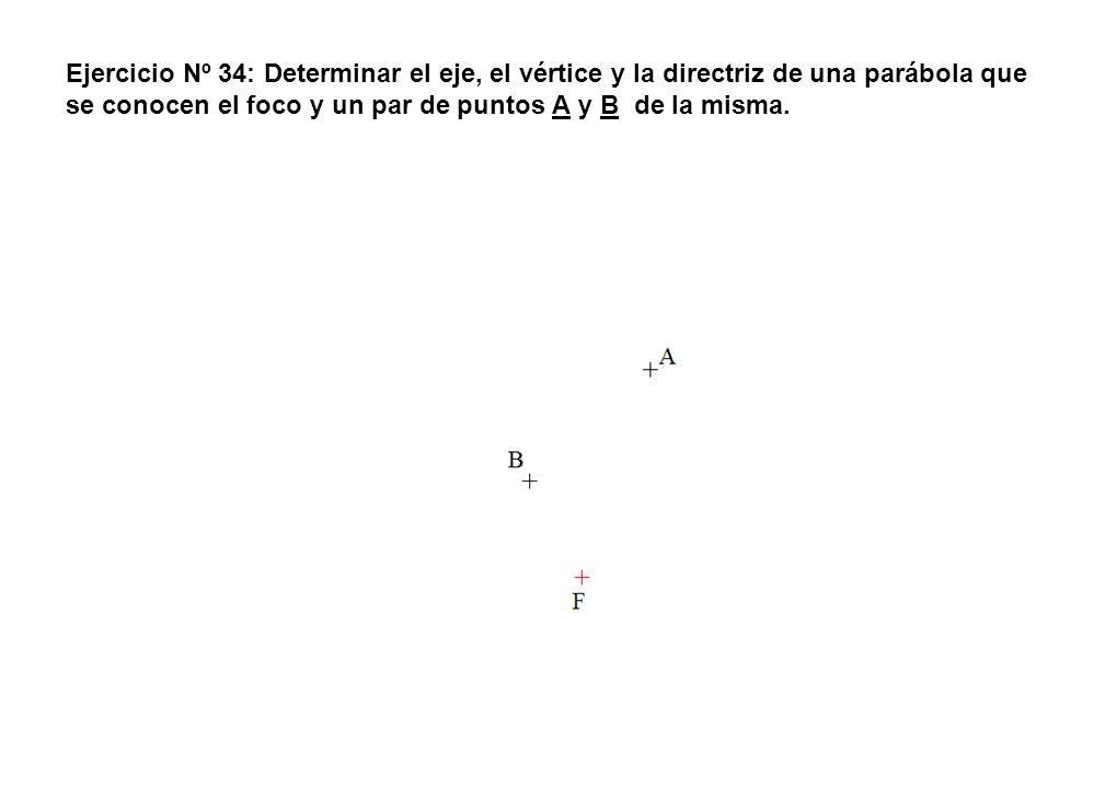 Ejercicio Nº 34: Determinar el eje, el vértice y la directriz de una parábola que se conocen el foco y un par de puntos A y B de la misma.