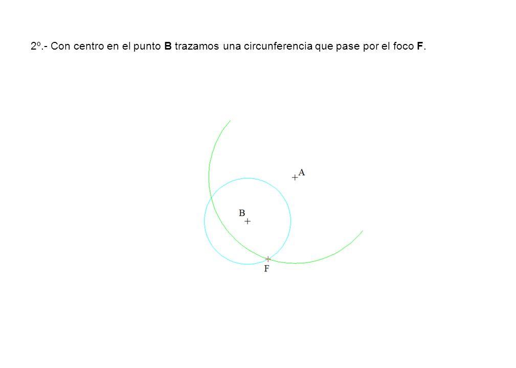 2º.- Con centro en el punto B trazamos una circunferencia que pase por el foco F.