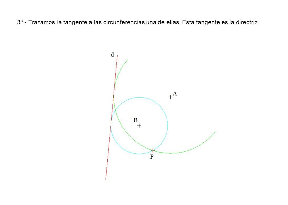 3º.- Trazamos la tangente a las circunferencias una de ellas. Esta tangente es la directriz.