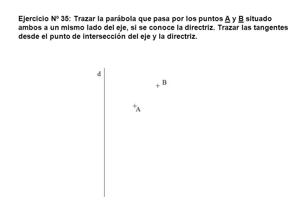 Ejercicio Nº 35: Trazar la parábola que pasa por los puntos A y B situado ambos a un mismo lado del eje, si se conoce la directriz. Trazar las tangent