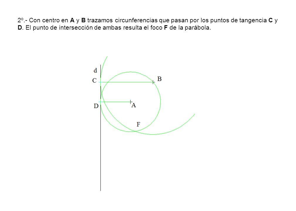 2º.- Con centro en A y B trazamos circunferencias que pasan por los puntos de tangencia C y D. El punto de intersección de ambas resulta el foco F de