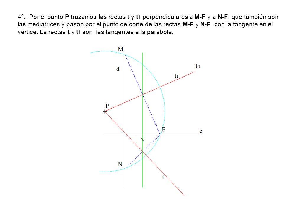 4º.- Por el punto P trazamos las rectas t y t 1 perpendiculares a M-F y a N-F, que también son las mediatrices y pasan por el punto de corte de las rectas M-F y N-F con la tangente en el vértice.