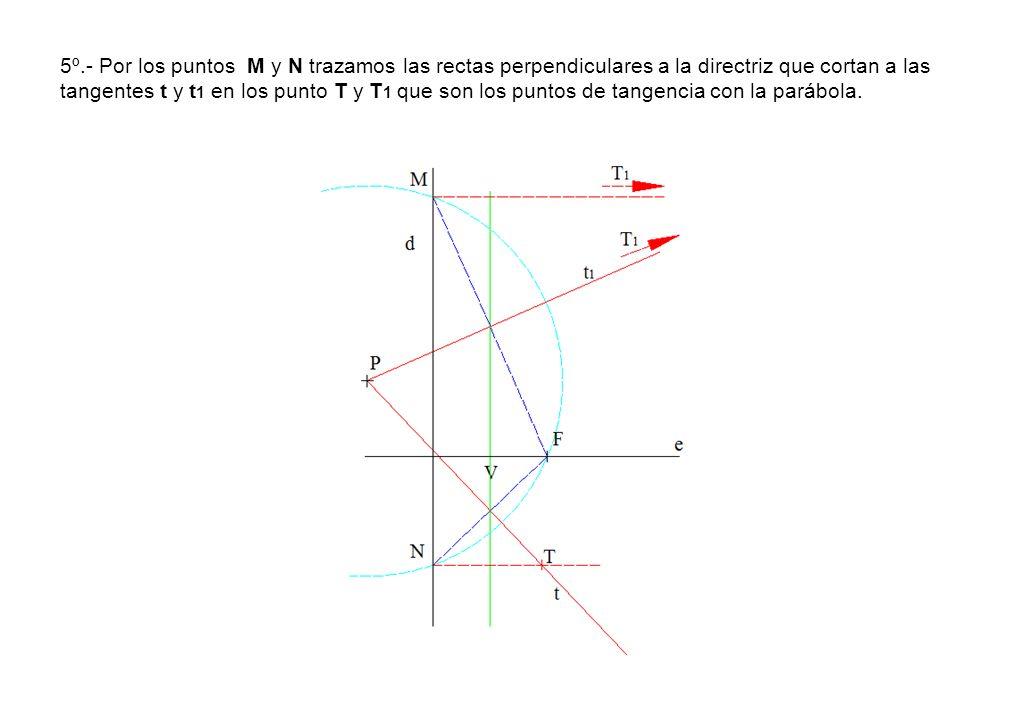 5º.- Por los puntos M y N trazamos las rectas perpendiculares a la directriz que cortan a las tangentes t y t 1 en los punto T y T 1 que son los punto