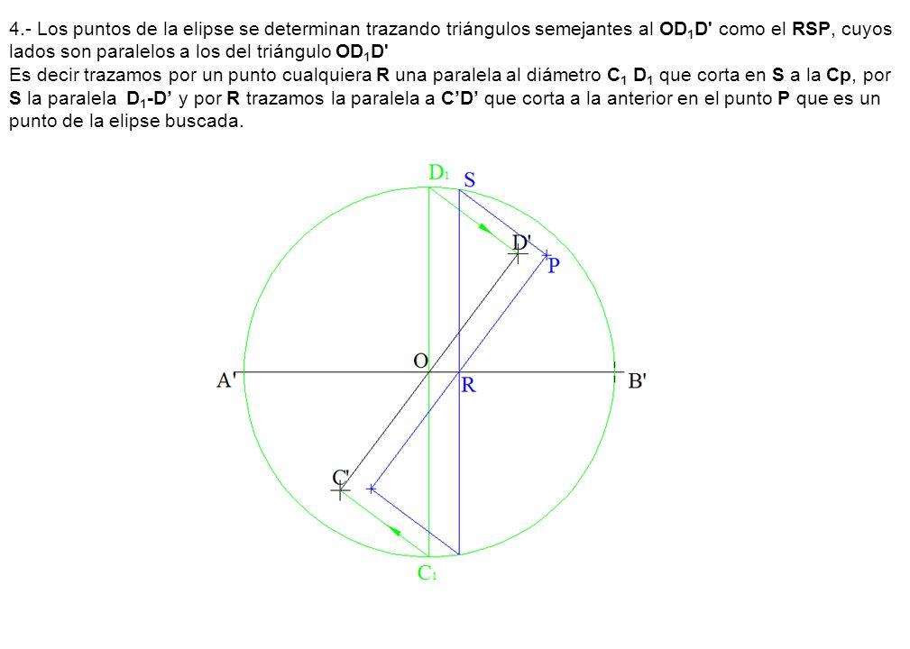 4.- Los puntos de la elipse se determinan trazando triángulos semejantes al OD 1 D como el RSP, cuyos lados son paralelos a los del triángulo OD 1 D Es decir trazamos por un punto cualquiera R una paralela al diámetro C 1 D 1 que corta en S a la Cp, por S la paralela D 1 -D y por R trazamos la paralela a CD que corta a la anterior en el punto P que es un punto de la elipse buscada.
