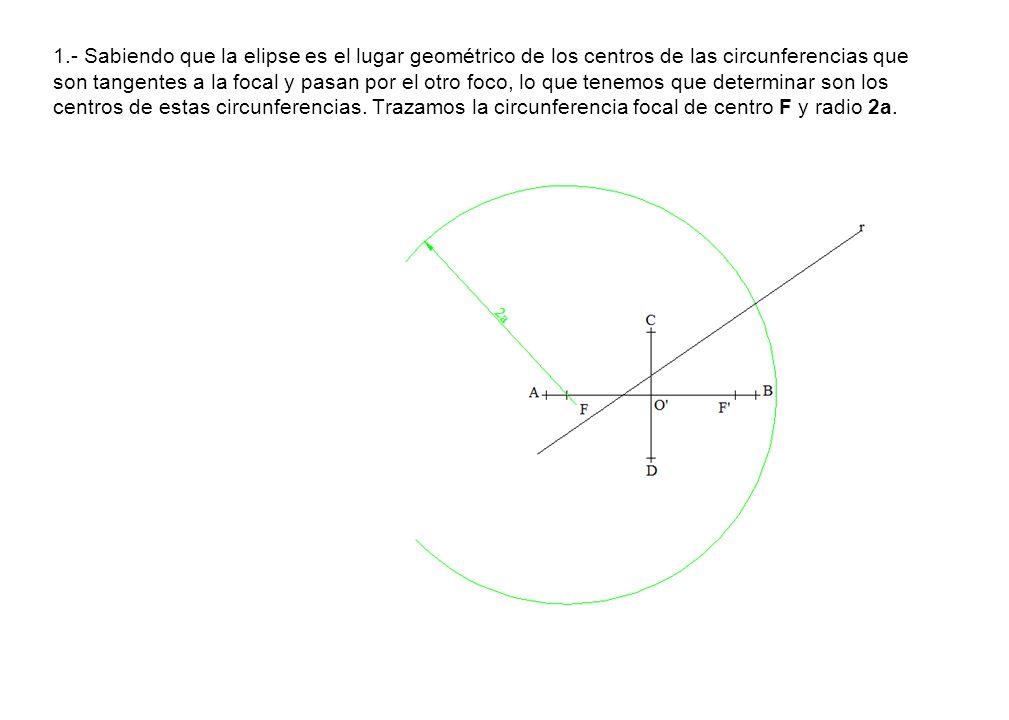 1.- Sabiendo que la elipse es el lugar geométrico de los centros de las circunferencias que son tangentes a la focal y pasan por el otro foco, lo que