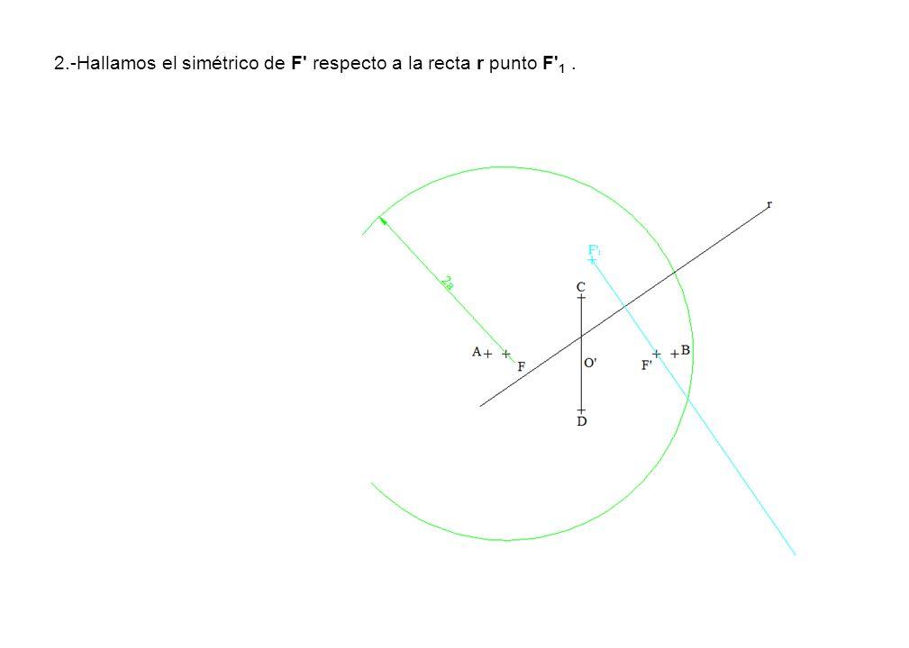 2.-Hallamos el simétrico de F' respecto a la recta r punto F' 1.