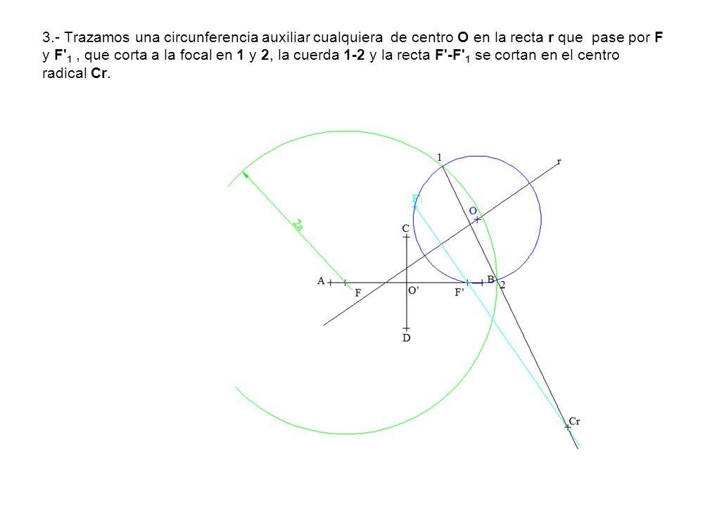 3.- Trazamos una circunferencia auxiliar cualquiera de centro O en la recta r que pase por F y F' 1, que corta a la focal en 1 y 2, la cuerda 1-2 y la