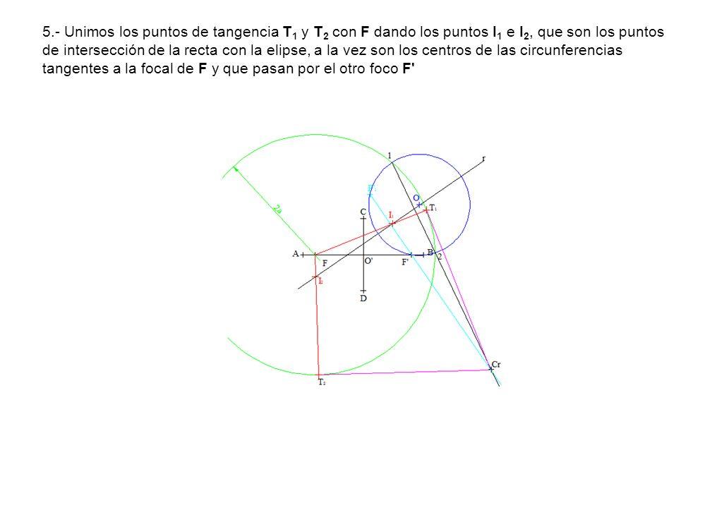 5.- Unimos los puntos de tangencia T 1 y T 2 con F dando los puntos I 1 e I 2, que son los puntos de intersección de la recta con la elipse, a la vez son los centros de las circunferencias tangentes a la focal de F y que pasan por el otro foco F