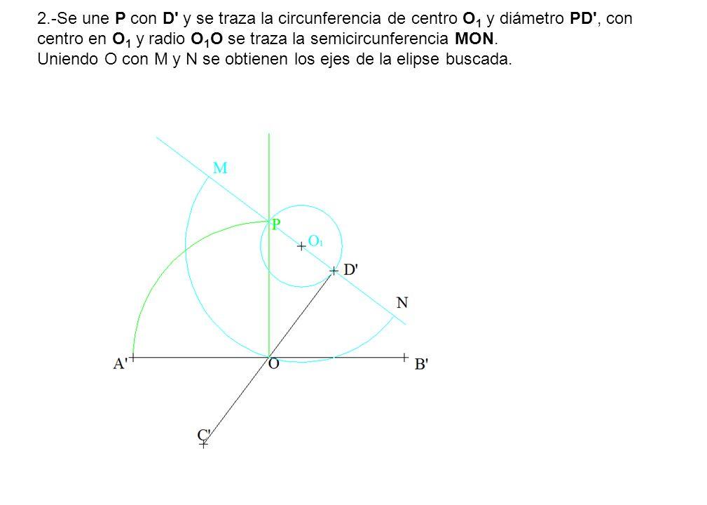 2.-Se une P con D y se traza la circunferencia de centro O 1 y diámetro PD , con centro en O 1 y radio O 1 O se traza la semicircunferencia MON.