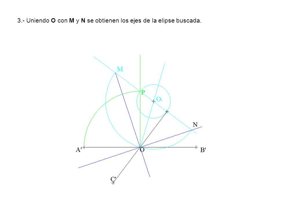 3.- Uniendo O con M y N se obtienen los ejes de la elipse buscada.
