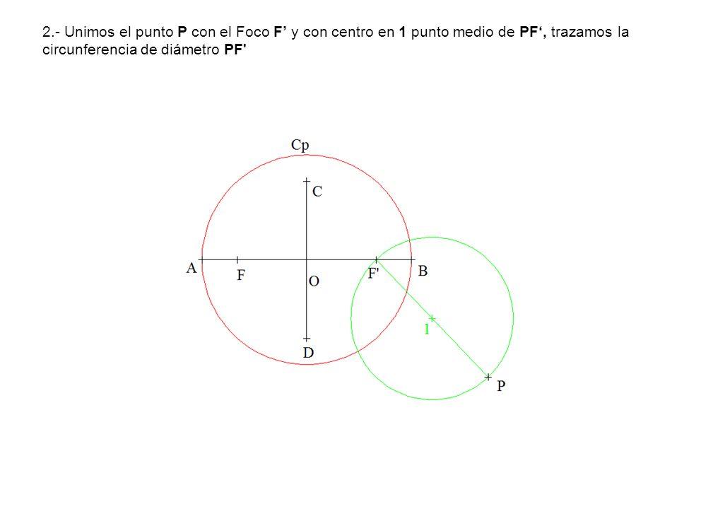 2.- Unimos el punto P con el Foco F y con centro en 1 punto medio de PF, trazamos la circunferencia de diámetro PF'