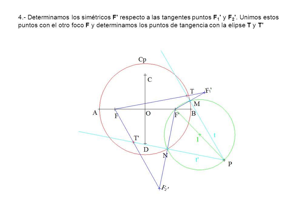 4.- Determinamos los simétricos F' respecto a las tangentes puntos F 1 ' y F 2 '. Unimos estos puntos con el otro foco F y determinamos los puntos de