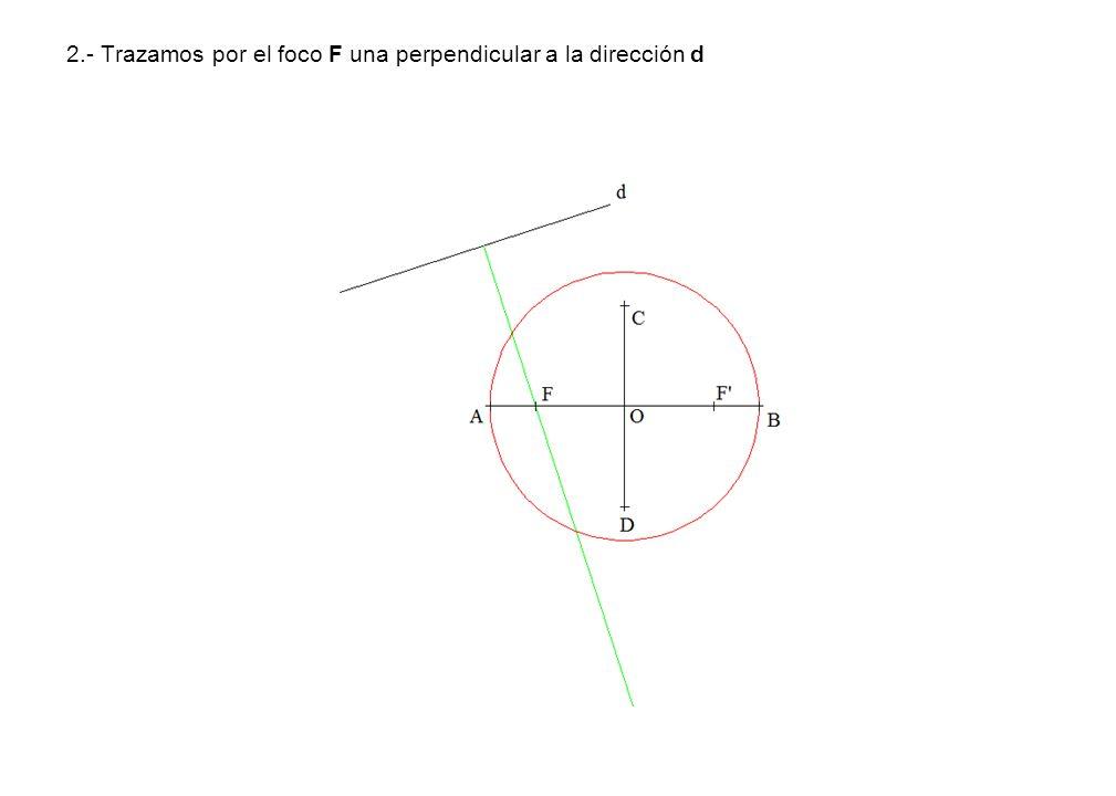 2.- Trazamos por el foco F una perpendicular a la dirección d