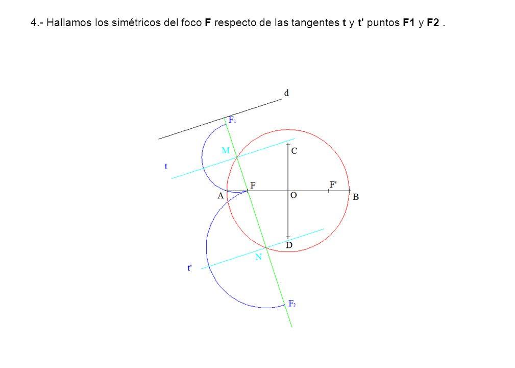 4.- Hallamos los simétricos del foco F respecto de las tangentes t y t' puntos F1 y F2.