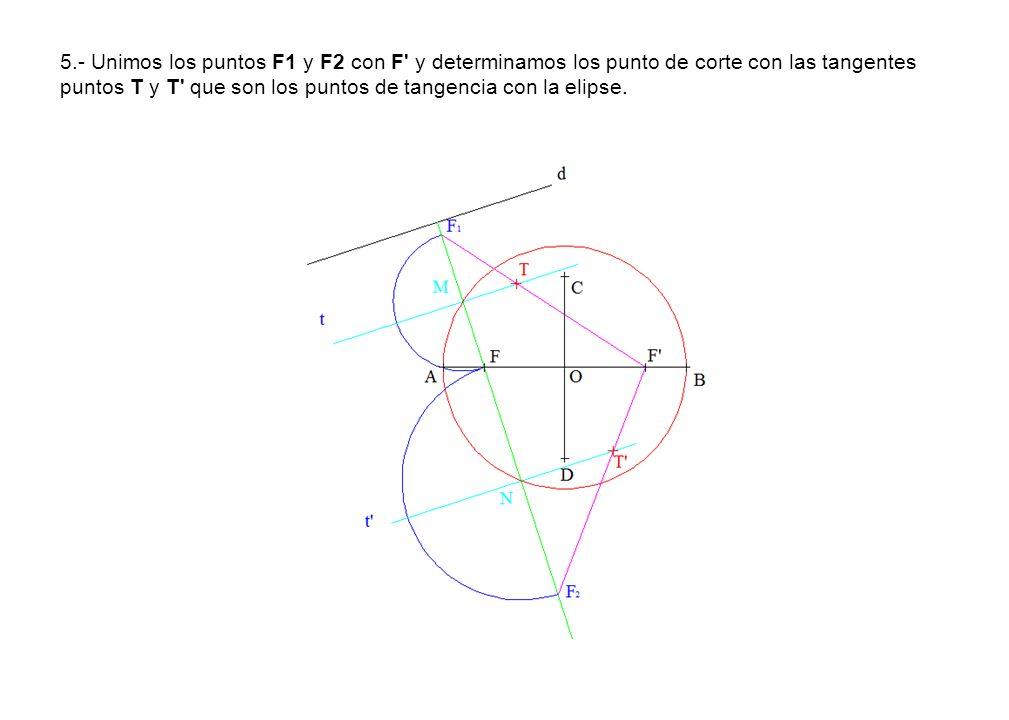 5.- Unimos los puntos F1 y F2 con F' y determinamos los punto de corte con las tangentes puntos T y T' que son los puntos de tangencia con la elipse.