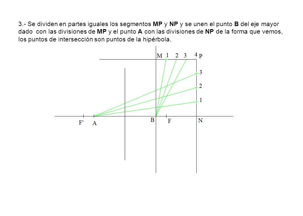 3.- Se dividen en partes iguales los segmentos MP y NP y se unen el punto B del eje mayor dado con las divisiones de MP y el punto A con las divisione