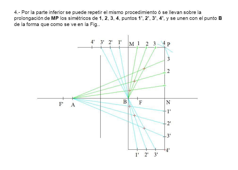 4.- Por la parte inferior se puede repetir el mismo procedimiento ó se llevan sobre la prolongación de MP los simétricos de 1, 2, 3, 4, puntos 1, 2, 3, 4, y se unen con el punto B de la forma que como se ve en la Fig..