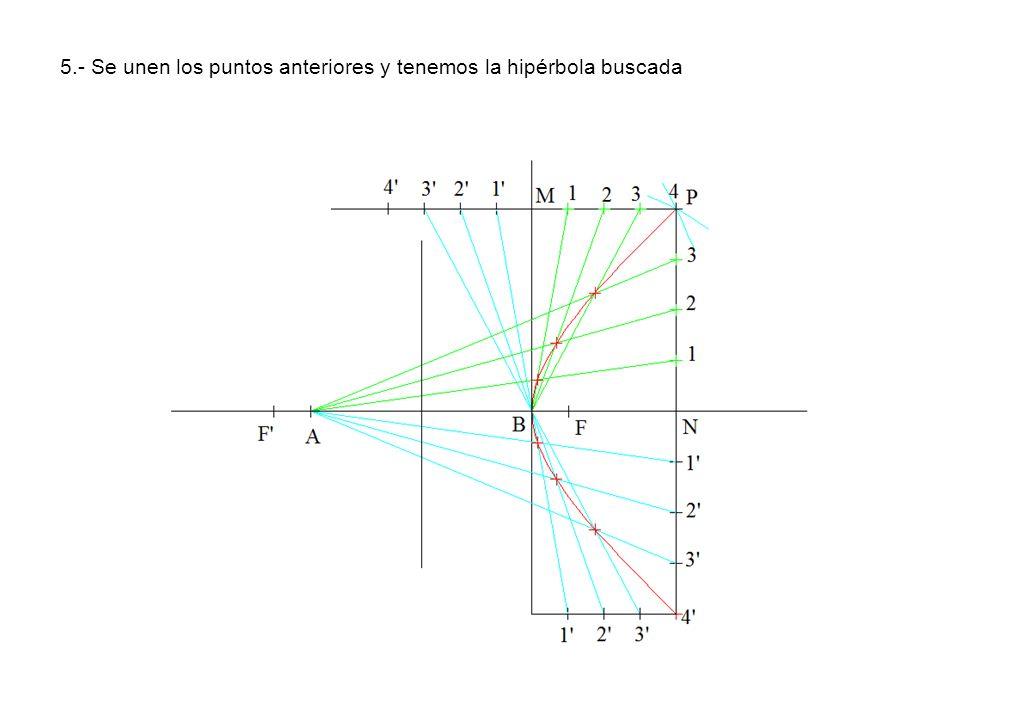 5.- Se unen los puntos anteriores y tenemos la hipérbola buscada