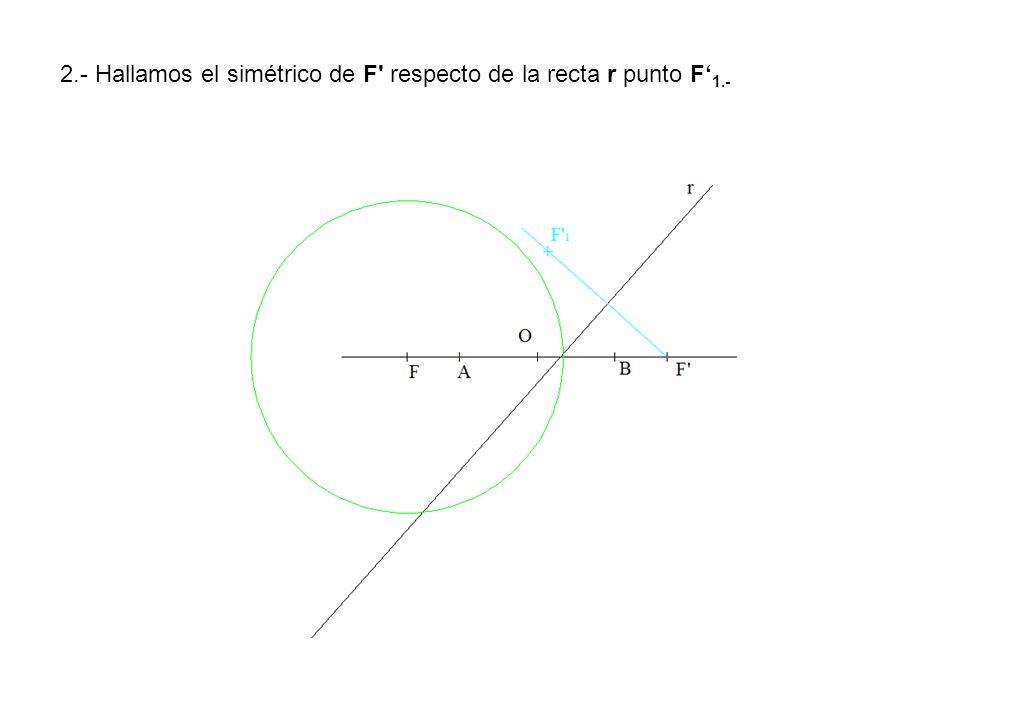 2.- Hallamos el simétrico de F' respecto de la recta r punto F 1.-