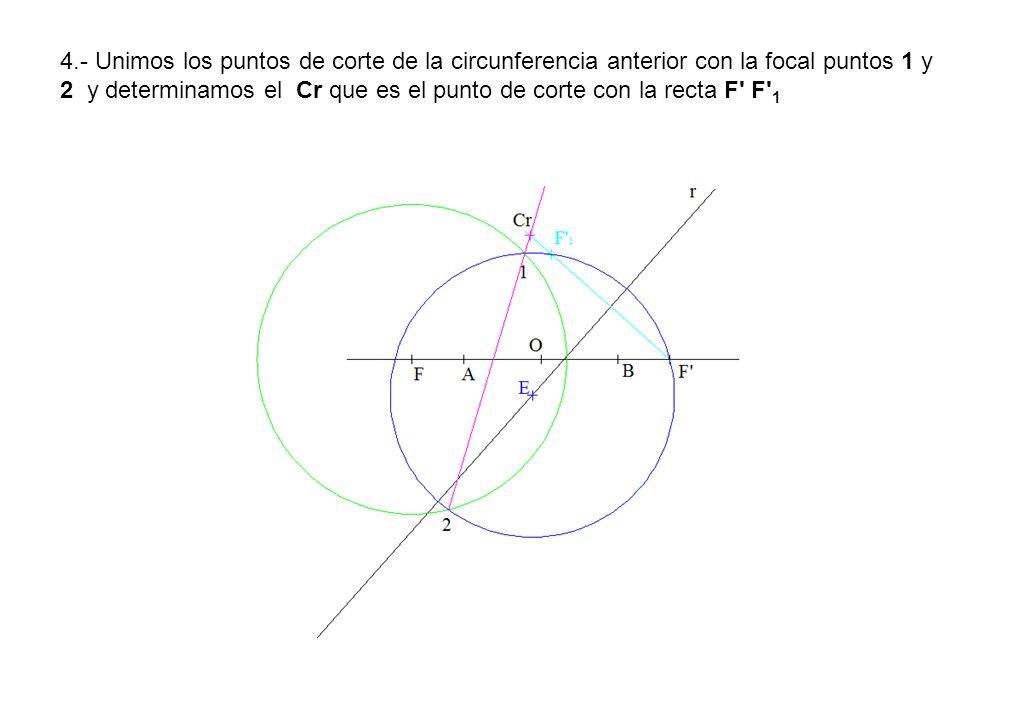 4.- Unimos los puntos de corte de la circunferencia anterior con la focal puntos 1 y 2 y determinamos el Cr que es el punto de corte con la recta F' F
