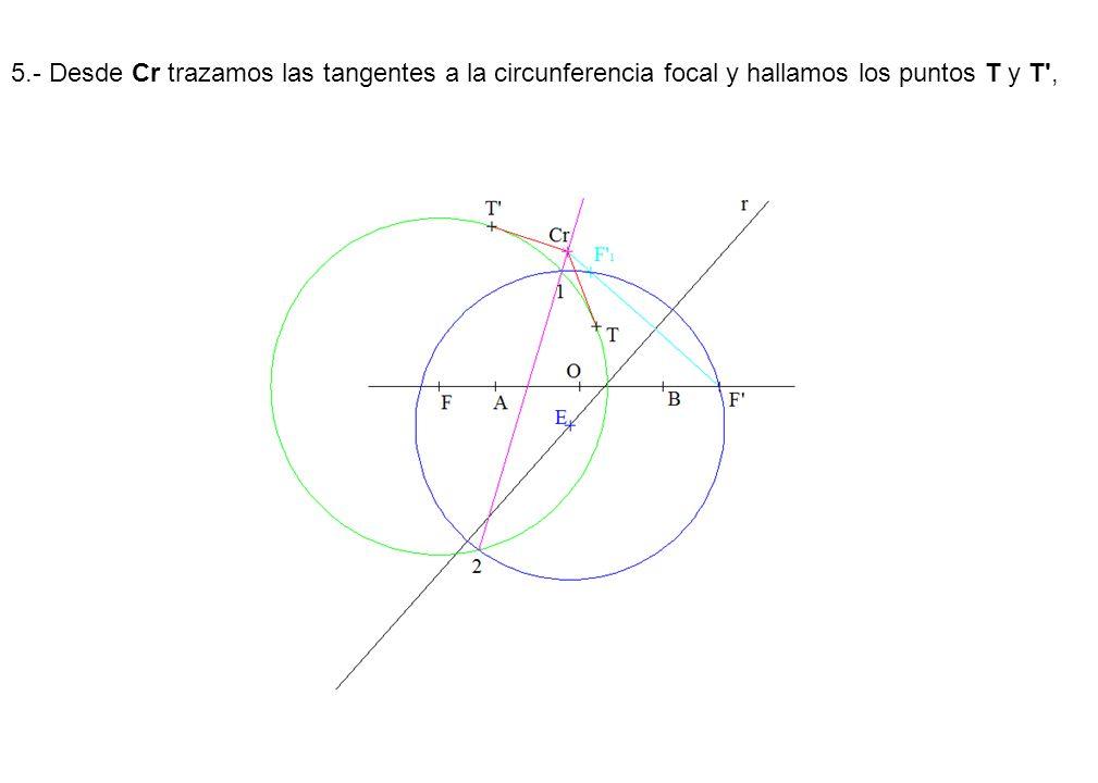 5.- Desde Cr trazamos las tangentes a la circunferencia focal y hallamos los puntos T y T',