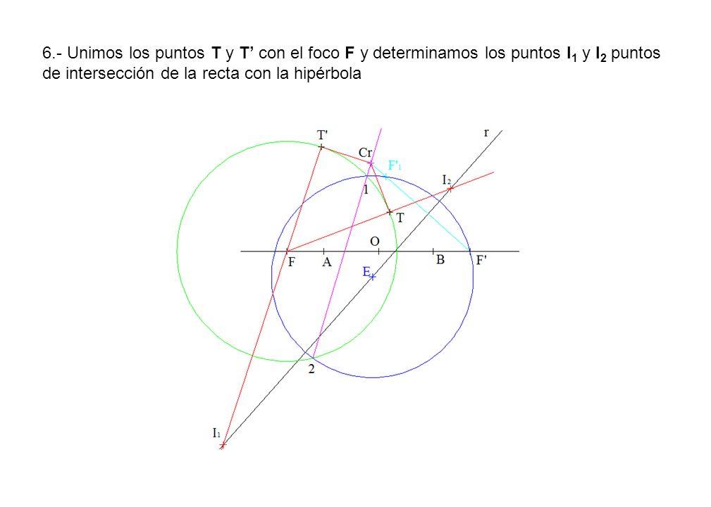 6.- Unimos los puntos T y T con el foco F y determinamos los puntos I 1 y I 2 puntos de intersección de la recta con la hipérbola