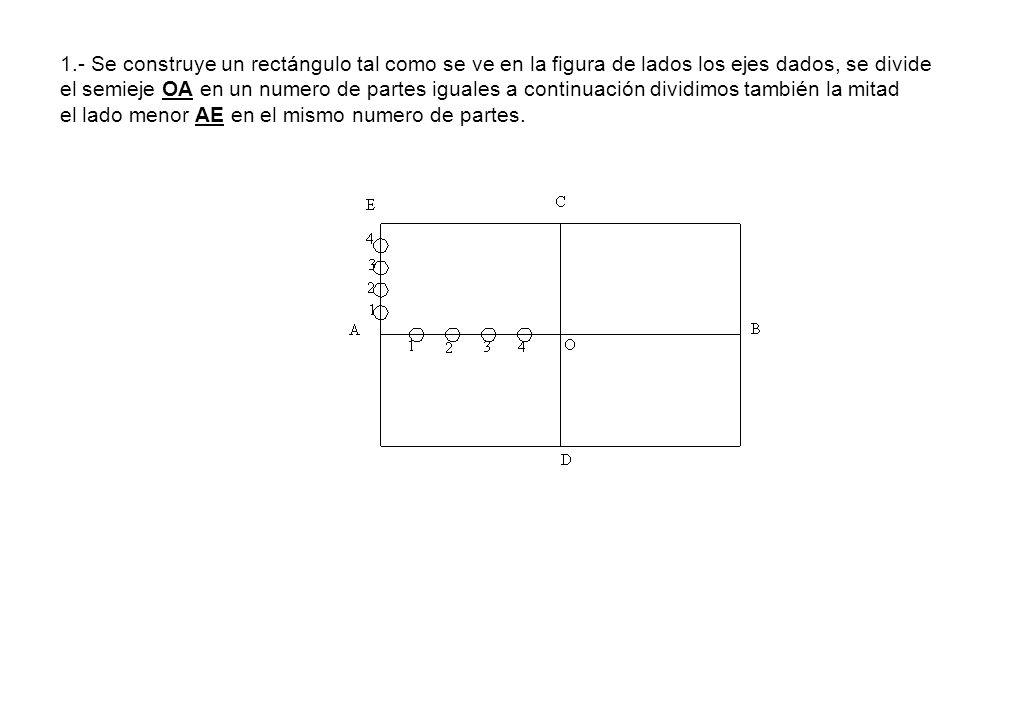 1.- Se construye un rectángulo tal como se ve en la figura de lados los ejes dados, se divide el semieje OA en un numero de partes iguales a continuac
