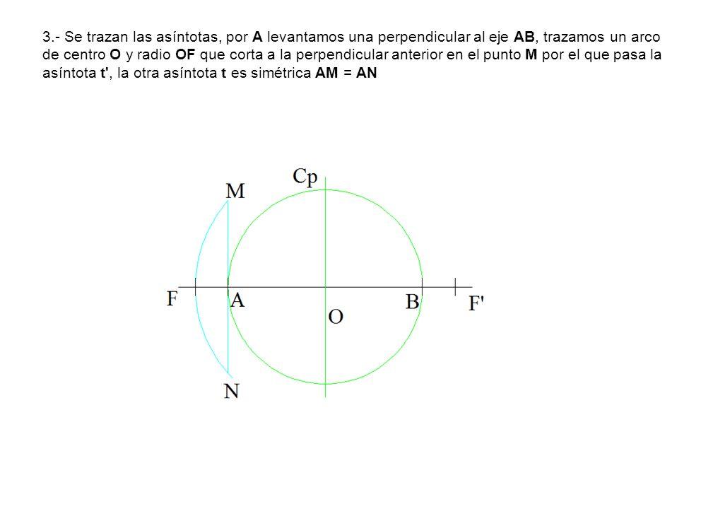 3.- Se trazan las asíntotas, por A levantamos una perpendicular al eje AB, trazamos un arco de centro O y radio OF que corta a la perpendicular anterior en el punto M por el que pasa la asíntota t , la otra asíntota t es simétrica AM = AN