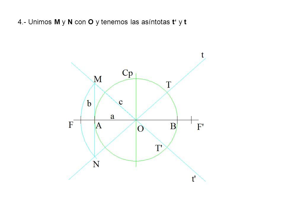 4.- Unimos M y N con O y tenemos las asíntotas t y t