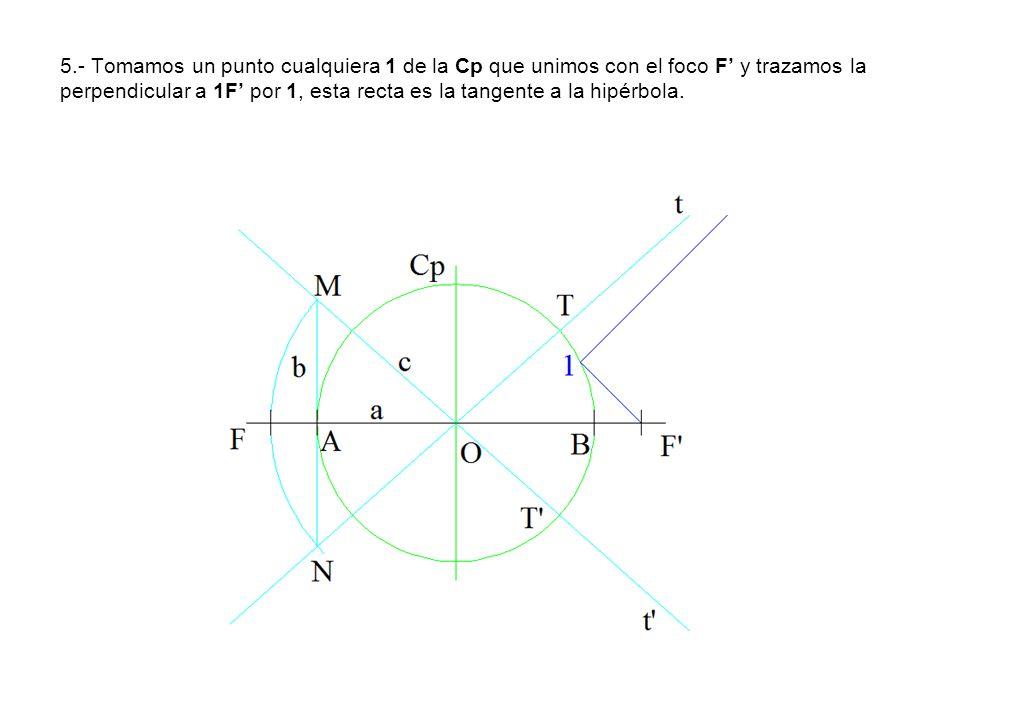 5.- Tomamos un punto cualquiera 1 de la Cp que unimos con el foco F y trazamos la perpendicular a 1F por 1, esta recta es la tangente a la hipérbola.