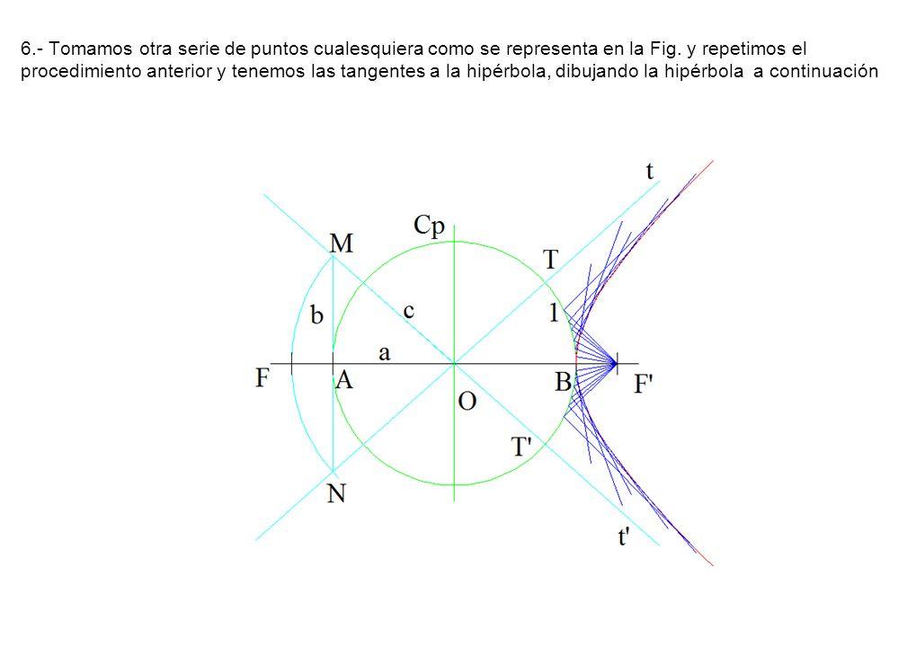 6.- Tomamos otra serie de puntos cualesquiera como se representa en la Fig. y repetimos el procedimiento anterior y tenemos las tangentes a la hipérbo