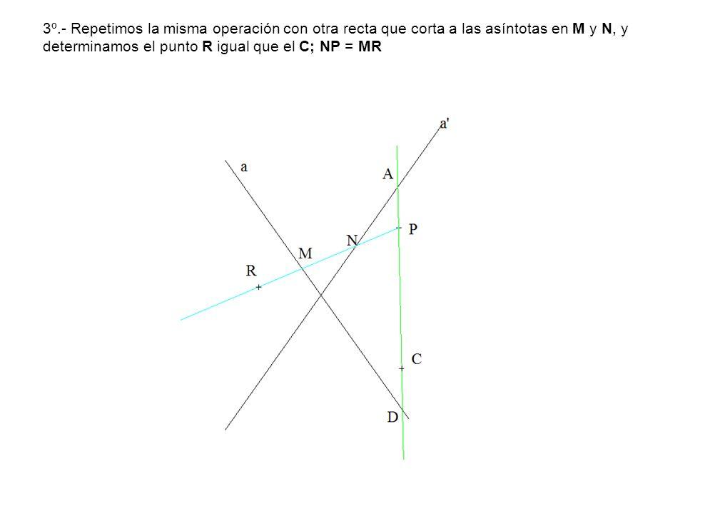 3º.- Repetimos la misma operación con otra recta que corta a las asíntotas en M y N, y determinamos el punto R igual que el C; NP = MR