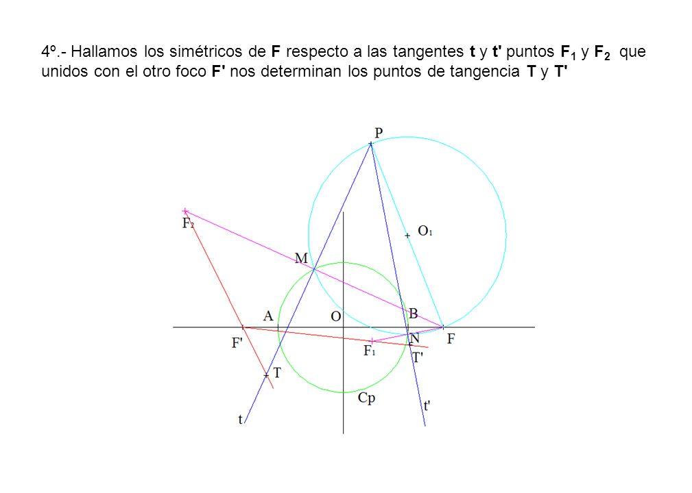 4º.- Hallamos los simétricos de F respecto a las tangentes t y t puntos F 1 y F 2 que unidos con el otro foco F nos determinan los puntos de tangencia T y T