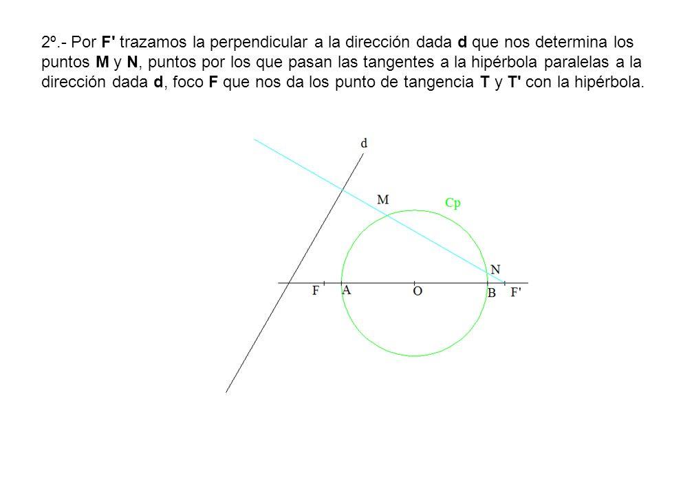 2º.- Por F trazamos la perpendicular a la dirección dada d que nos determina los puntos M y N, puntos por los que pasan las tangentes a la hipérbola paralelas a la dirección dada d, foco F que nos da los punto de tangencia T y T con la hipérbola.