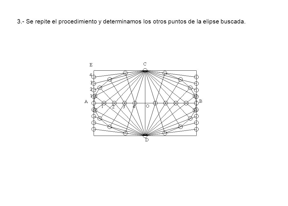 6º.- Con centro en el punto O y radio a=37 mm llevamos las distancias OA = OB = 37 mm que nos determinan los extremos el eje mayor.