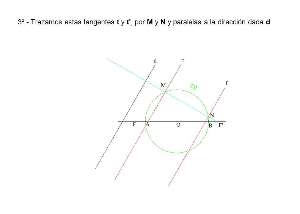 3º.- Trazamos estas tangentes t y t', por M y N y paralelas a la dirección dada d