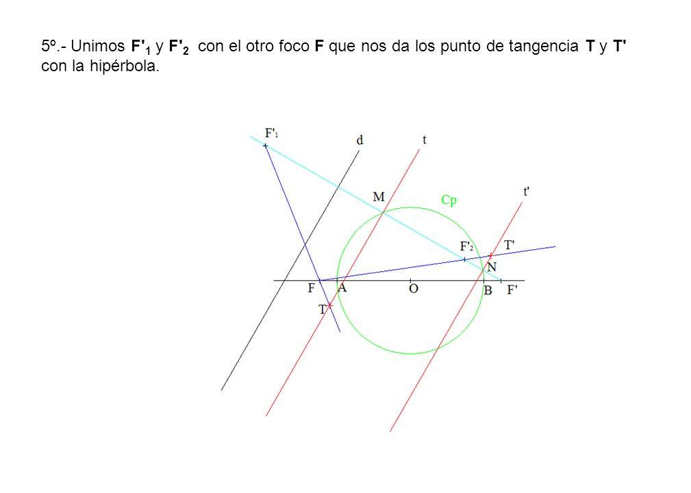5º.- Unimos F' 1 y F' 2 con el otro foco F que nos da los punto de tangencia T y T' con la hipérbola.