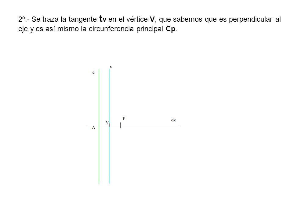 2º.- Se traza la tangente t v en el vértice V, que sabemos que es perpendicular al eje y es así mismo la circunferencia principal Cp.