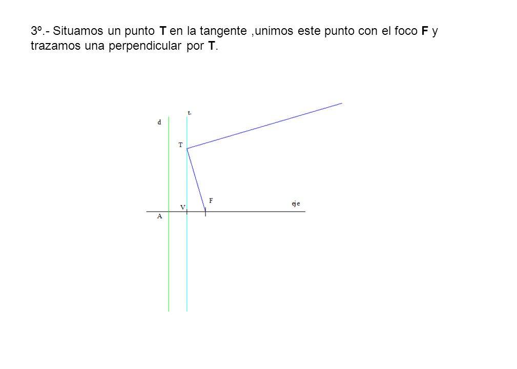 3º.- Situamos un punto T en la tangente,unimos este punto con el foco F y trazamos una perpendicular por T.