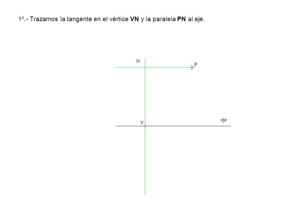 1º.- Trazamos la tangente en el vértice VN y la paralela PN al eje.