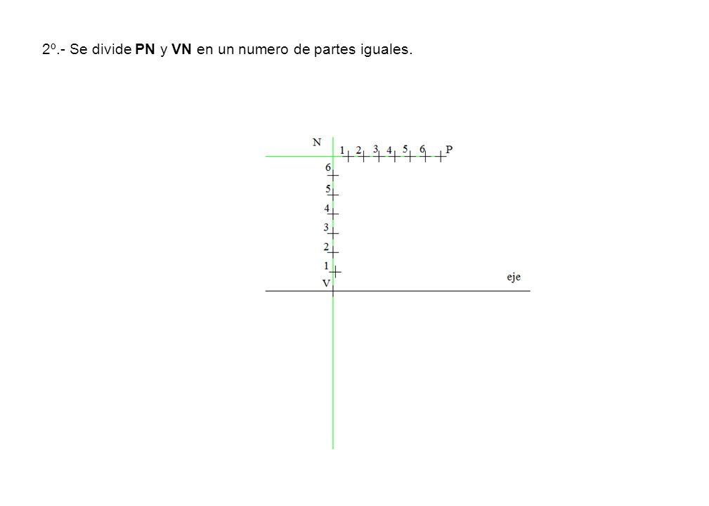 2º.- Se divide PN y VN en un numero de partes iguales.