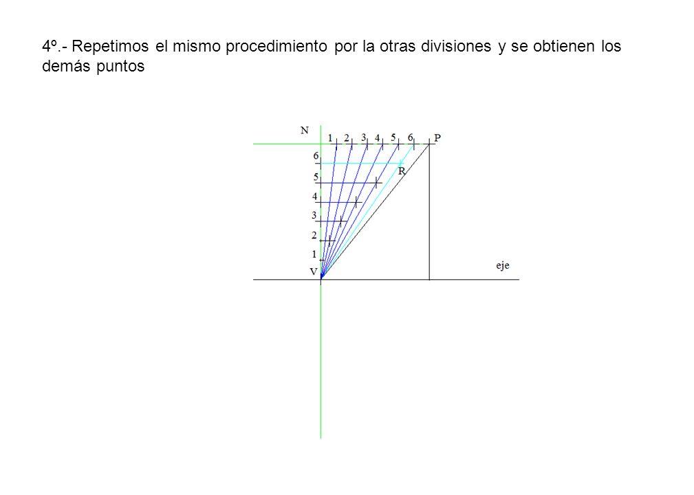 4º.- Repetimos el mismo procedimiento por la otras divisiones y se obtienen los demás puntos