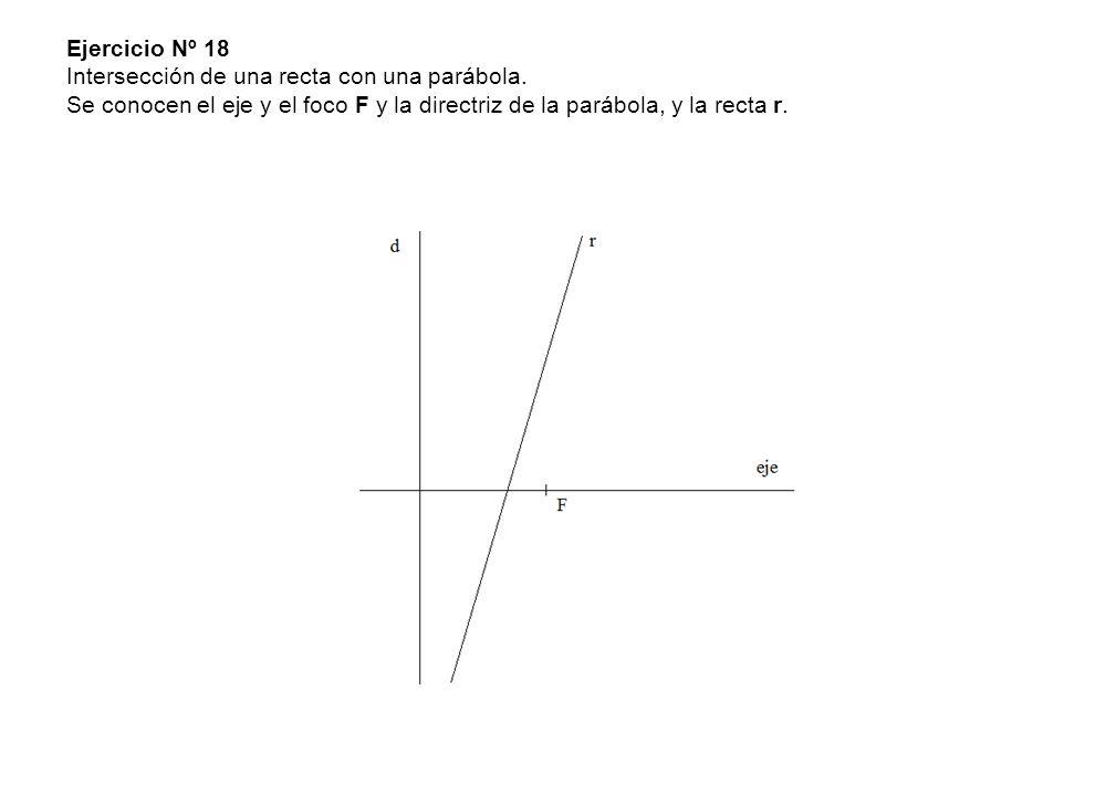 Ejercicio Nº 18 Intersección de una recta con una parábola. Se conocen el eje y el foco F y la directriz de la parábola, y la recta r.