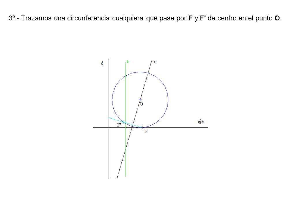 3º.- Trazamos una circunferencia cualquiera que pase por F y F' de centro en el punto O.