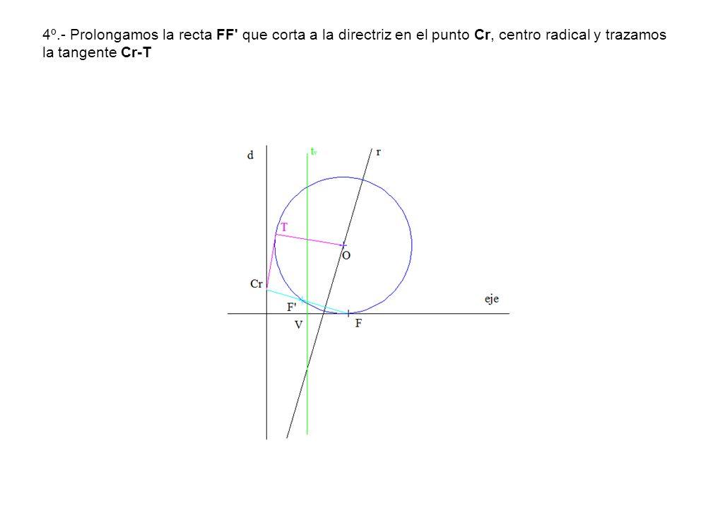 4º.- Prolongamos la recta FF' que corta a la directriz en el punto Cr, centro radical y trazamos la tangente Cr-T