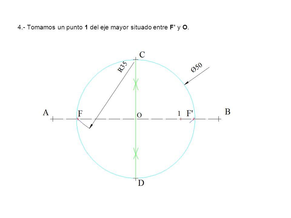 4.- Tomamos un punto 1 del eje mayor situado entre F y O.