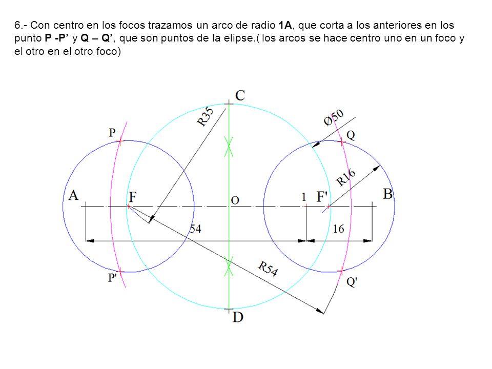 6.- Con centro en los focos trazamos un arco de radio 1A, que corta a los anteriores en los punto P -P y Q – Q, que son puntos de la elipse.( los arcos se hace centro uno en un foco y el otro en el otro foco)