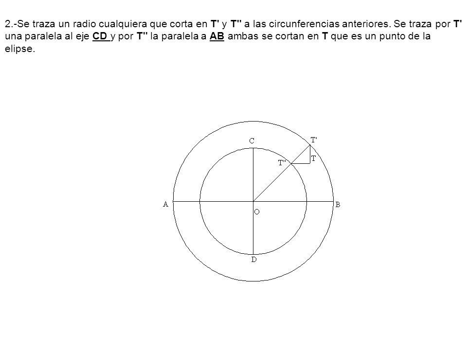 2.-Se traza un radio cualquiera que corta en T' y T'' a las circunferencias anteriores. Se traza por T' una paralela al eje CD y por T'' la paralela a
