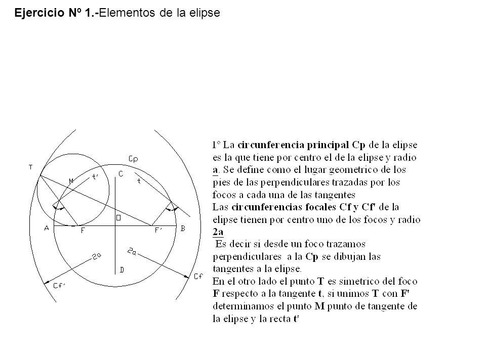 Ejercicio Nº2.- Hallar los focos de una elipse conociendo los ejes AB =70 y CD=55.
